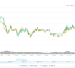 IOTA Ends September With Steepest Decline Among Top Crypto Assets