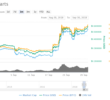 Up 80%: XRP's September Wasn't Just Bullish, It Was Record-Setting