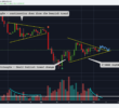 Ether's Two-Week Price Uptrend Looks Set to Continue