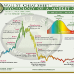 Panic Mode? What a Wall Street Chart Tells Us About Bitcoin's Price