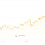 Bitcoin Price Tops $10K for First Time Since 2018